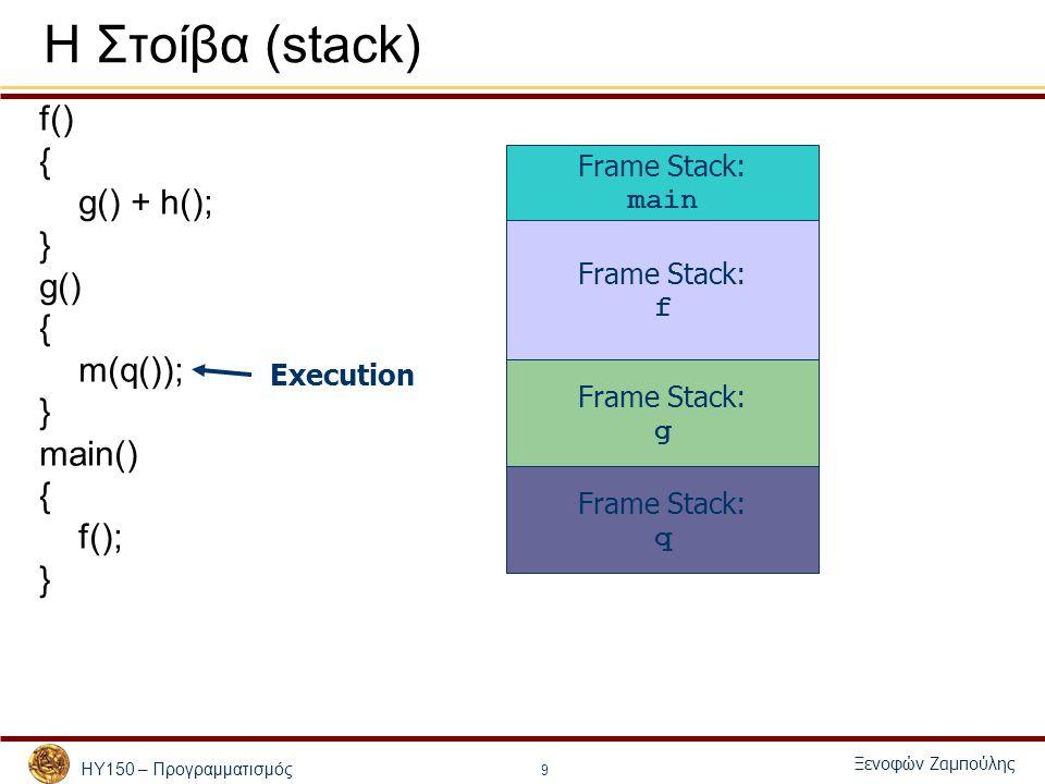ΗΥ150 – Προγραμματισμός Ξενοφών Ζαμπούλης 9 Η Στοίβα (stack) f() { g() + h(); } g() { m(q()); } main() { f(); } Frame Stack: main Frame Stack: f Frame Stack: g Frame Stack: q Execution