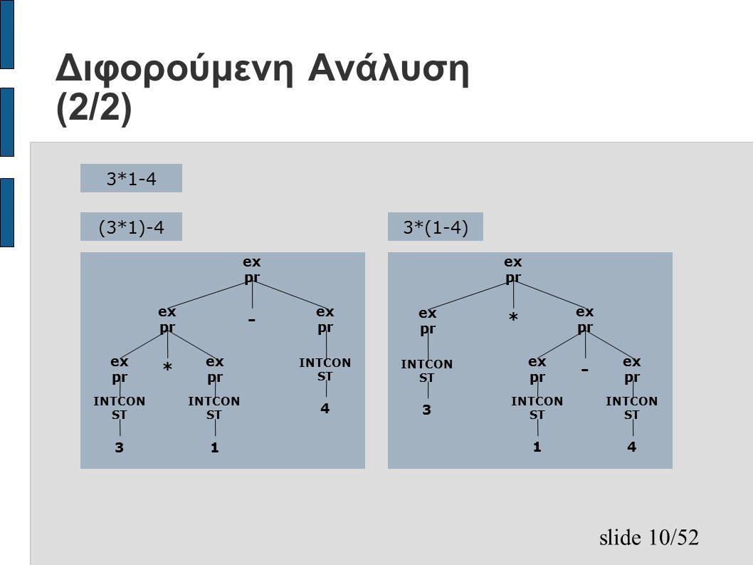 slide 10/52 Διφορούμενη Ανάλυση (2/2) ex pr - * INTCON ST 31 4 (3*1)-43*(1-4) ex pr * INTCON ST 3 ex pr - INTCON ST 14 3*1-4
