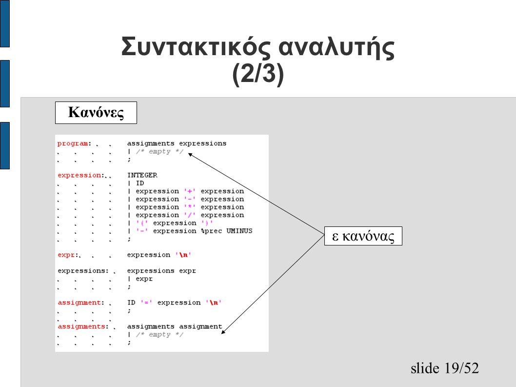 slide 19/52 Συντακτικός αναλυτής (2/3) Κανόνες ε κανόνας