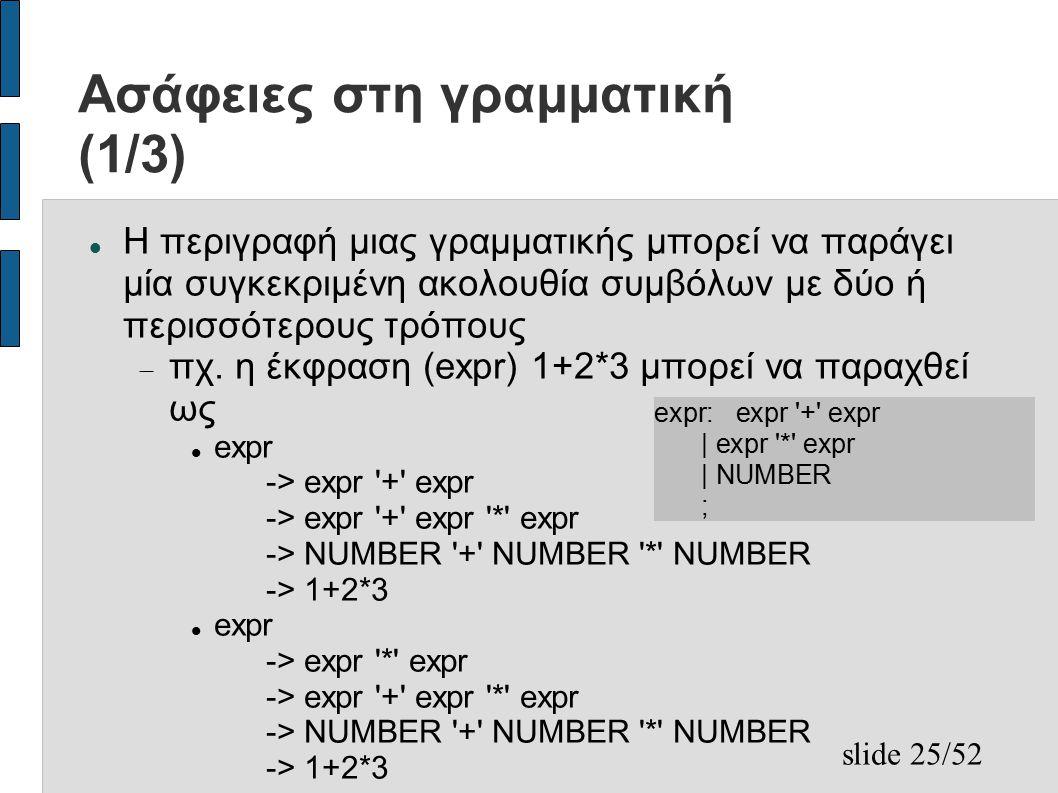 slide 25/52 Ασάφειες στη γραμματική (1/3) Η περιγραφή μιας γραμματικής μπορεί να παράγει μία συγκεκριμένη ακολουθία συμβόλων με δύο ή περισσότερους τρόπους  πχ.