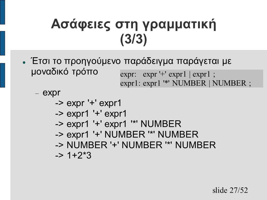 slide 27/52 Ασάφειες στη γραμματική (3/3) Έτσι το προηγούμενο παράδειγμα παράγεται με μοναδικό τρόπο  expr -> expr + expr1 -> expr1 + expr1 -> expr1 + expr1 * NUMBER -> expr1 + NUMBER * NUMBER -> NUMBER + NUMBER * NUMBER -> 1+2*3 expr: expr + expr1 | expr1 ; expr1: expr1 * NUMBER | NUMBER ;