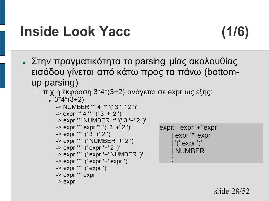slide 28/52 Inside Look Yacc (1/6) Στην πραγματικότητα το parsing μίας ακολουθίας εισόδου γίνεται από κάτω προς τα πάνω (bottom- up parsing)  π.χ η έκφραση 3*4*(3+2) ανάγεται σε expr ως εξής: 3*4*(3+2) -> NUMBER * 4 * ( 3 + 2 )' -> expr * 4 * ( 3 + 2 )' -> expr * NUMBER * ( 3 + 2 )' -> expr * expr * ( 3 + 2 )' -> expr * ( 3 + 2 )' -> expr * ( NUMBER + 2 )' -> expr * ( expr + 2 )' -> expr * ( expr + NUMBER )' -> expr * ( expr + expr )' -> expr * ( expr )' -> expr * expr -> expr expr: expr + expr | expr * expr | ( expr ) | NUMBER ;