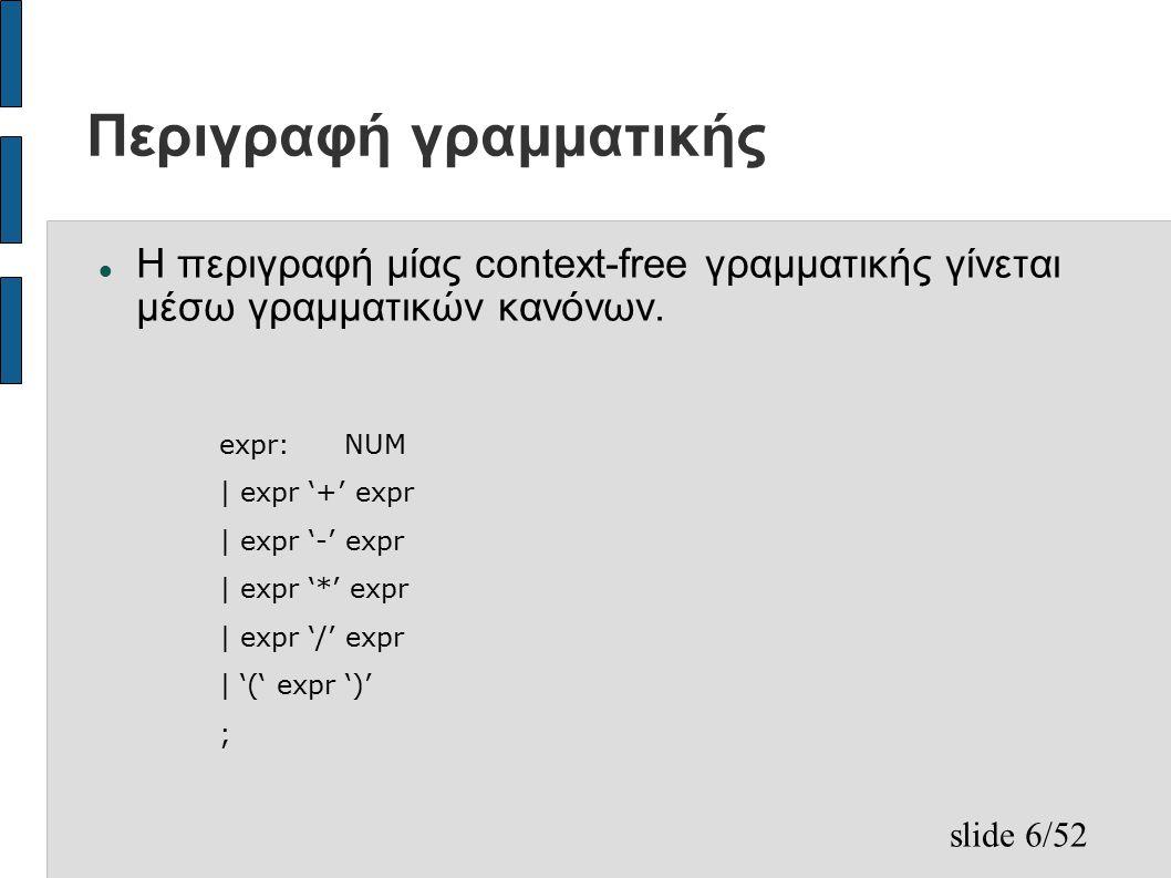 slide 6/52 Περιγραφή γραμματικής Η περιγραφή μίας context-free γραμματικής γίνεται μέσω γραμματικών κανόνων.