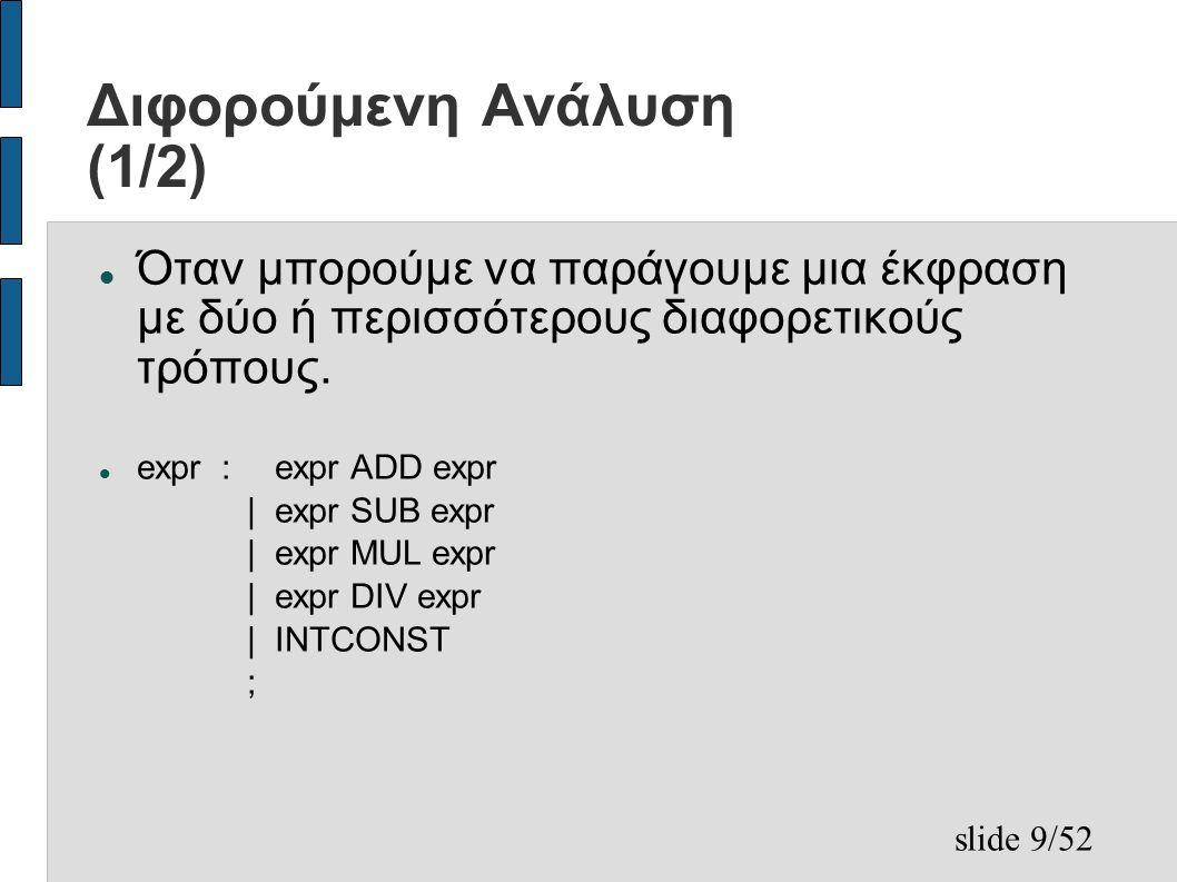 slide 9/52 Διφορούμενη Ανάλυση (1/2) Όταν μπορούμε να παράγουμε μια έκφραση με δύο ή περισσότερους διαφορετικούς τρόπους.