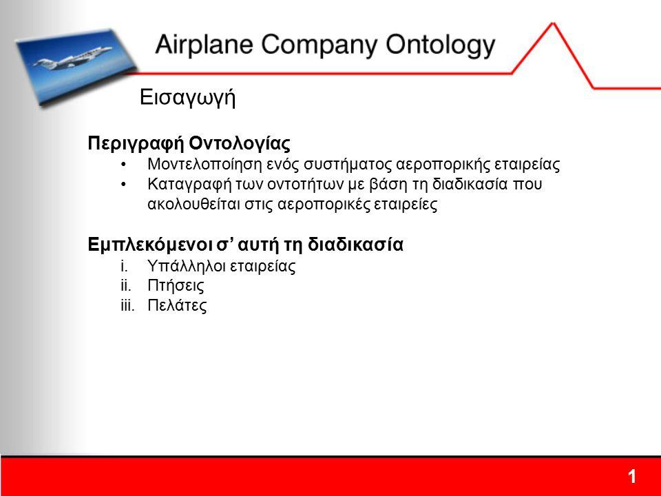 1 Εισαγωγή Περιγραφή Οντολογίας Μοντελοποίηση ενός συστήματος αεροπορικής εταιρείας Καταγραφή των οντοτήτων με βάση τη διαδικασία που ακολουθείται στι
