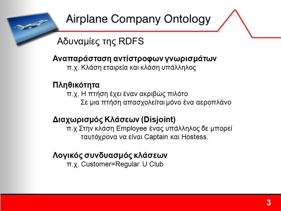 Αδυναμίες της RDFS Αναπαράσταση αντίστροφων γνωρισμάτων π.χ. Κλάση εταιρεία και κλάση υπάλληλος Πληθικότητα π.χ. Η πτήση έχει έναν ακριβώς πιλότο Σε μ