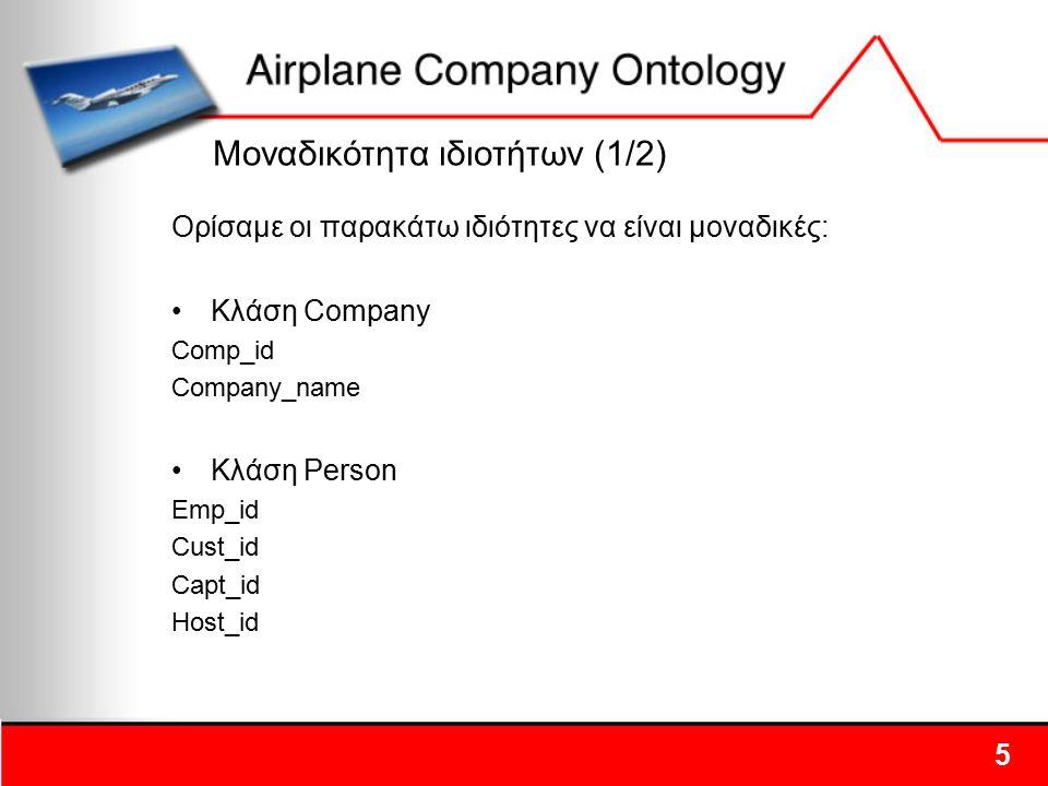 Ορίσαμε οι παρακάτω ιδιότητες να είναι μοναδικές: Κλάση Company Comp_id Company_name Κλάση Person Emp_id Cust_id Capt_id Host_id Μοναδικότητα ιδιοτήτω