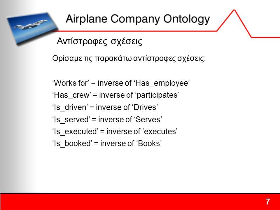 Ορίσαμε τις παρακάτω αντίστροφες σχέσεις: 'Works for' = inverse of 'Has_employee' 'Has_crew' = inverse of 'participates' 'Is_driven' = inverse of 'Dri