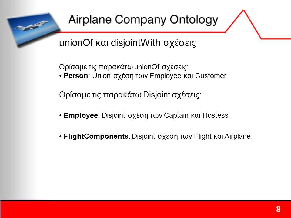 unionOf και disjointWith σχέσεις Ορίσαμε τις παρακάτω unionOf σχέσεις: Person: Union σχέση των Employee και Customer Ορίσαμε τις παρακάτω Disjoint σχέ