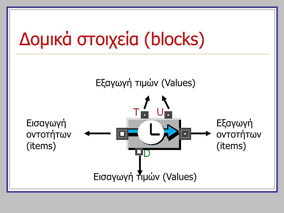 Δομικά στοιχεία (blocks) Εισαγωγή τιμών (Values) Εισαγωγή οντοτήτων (items) Εξαγωγή οντοτήτων (items) Εξαγωγή τιμών (Values)