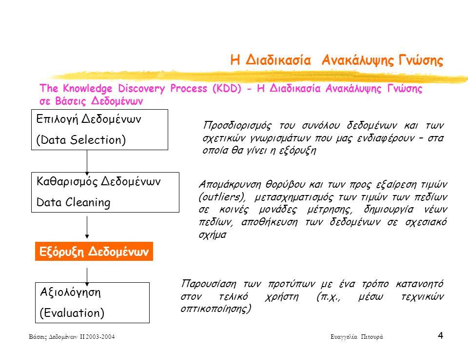 Βάσεις Δεδομένων ΙΙ 2003-2004 Ευαγγελία Πιτουρά 45 Δενδρικοί Κανόνες Input: node n partition D split selection method S Output: decision tree for D rooted at node n Top down Decision Tree Induction Schema BuildTree(node n, partition D, method S) Apply S to D to find the splitting criterion If (a good splitting criterion is found) create two children nodes n1 and n2 of n partition D into D1 and D2 BuildTree(n1, D1, S) Build Tree(n2, D2, S)