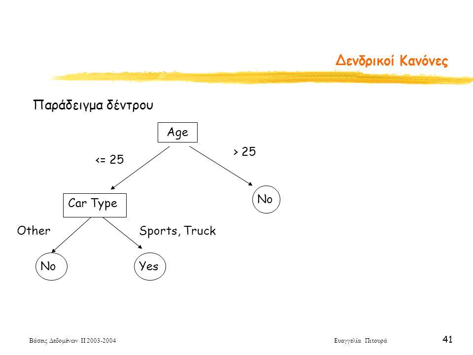 Βάσεις Δεδομένων ΙΙ 2003-2004 Ευαγγελία Πιτουρά 41 Δενδρικοί Κανόνες Παράδειγμα δέντρου Age Car Type > 25 No <= 25 Sports, TruckOther YesNo