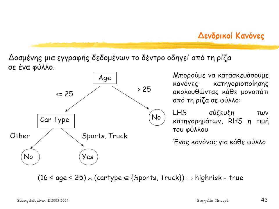 Βάσεις Δεδομένων ΙΙ 2003-2004 Ευαγγελία Πιτουρά 43 Δενδρικοί Κανόνες Age Car Type > 25 No <= 25 Sports, TruckOther YesNo (16  age  25)  (cartype  {Sports, Truck})  highrisk = true Μπορούμε να κατασκευάσουμε κανόνες κατηγοριοποίησης ακολουθώντας κάθε μονοπάτι από τη ρίζα σε φύλλο: LHS σύζευξη των κατηγορημάτων, RHS η τιμή του φύλλου Ένας κανόνας για κάθε φύλλο Δοσμένης μια εγγραφής δεδομένων το δέντρο οδηγεί από τη ρίζα σε ένα φύλλο.