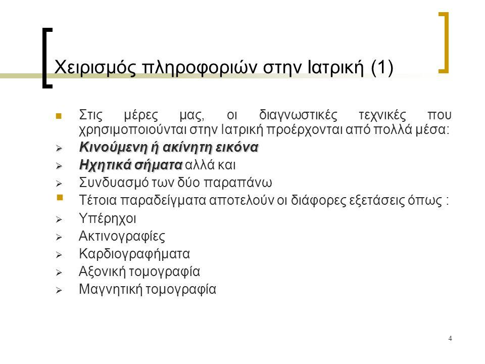 15 Παραδείγματα