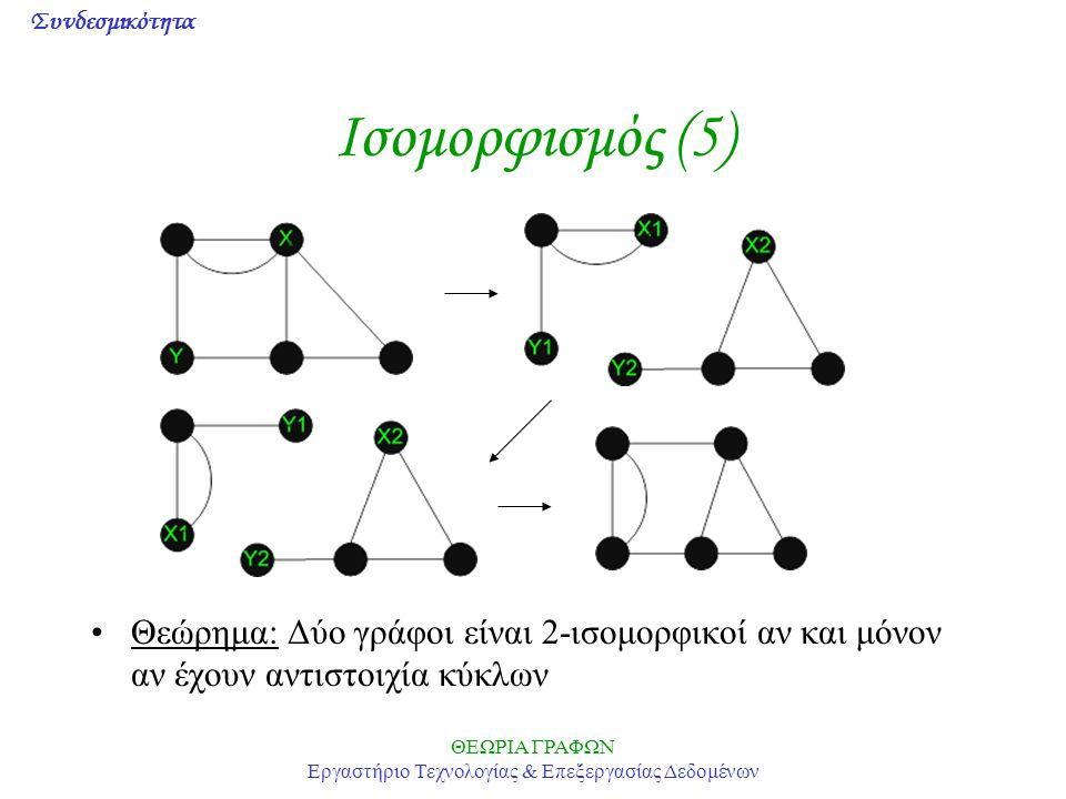 Συνδεσμικότητα ΘΕΩΡΙΑ ΓΡΑΦΩΝ Εργαστήριο Τεχνολογίας & Επεξεργασίας Δεδομένων Ισομορφισμός (5) Θεώρημα: Δύο γράφοι είναι 2-ισομορφικοί αν και μόνον αν έχουν αντιστοιχία κύκλων
