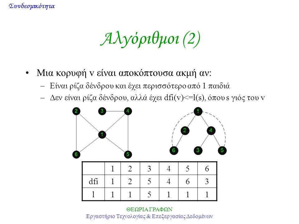 Συνδεσμικότητα ΘΕΩΡΙΑ ΓΡΑΦΩΝ Εργαστήριο Τεχνολογίας & Επεξεργασίας Δεδομένων Αλγόριθμοι (2) Μια κορυφή v είναι αποκόπτουσα ακμή αν: –Είναι ρίζα δένδρου και έχει περισσότερο από 1 παιδιά –Δεν είναι ρίζα δένδρου, αλλά έχει dfi(v)<=l(s), όπου s γιός του v 123456 dfi125463 l115111