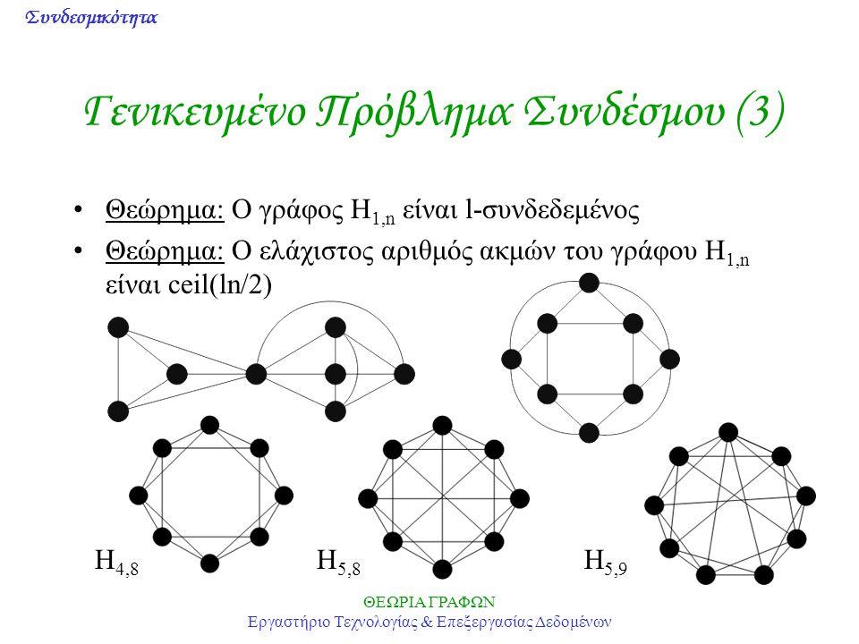 Συνδεσμικότητα ΘΕΩΡΙΑ ΓΡΑΦΩΝ Εργαστήριο Τεχνολογίας & Επεξεργασίας Δεδομένων Γενικευμένο Πρόβλημα Συνδέσμου (3) Θεώρημα: Ο γράφος Η 1,n είναι l-συνδεδεμένος Θεώρημα: Ο ελάχιστος αριθμός ακμών του γράφου Η 1,n είναι ceil(ln/2) H 4,8 H 5,8 H 5,9