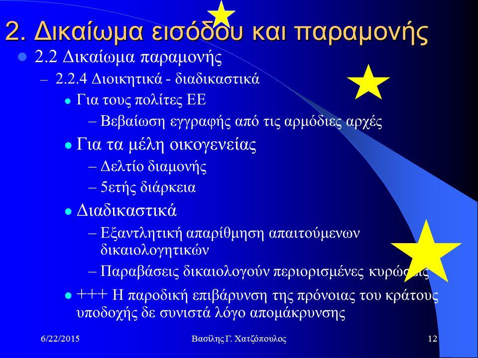 6/22/2015Βασίλης Γ. Χατζόπουλος12 2.