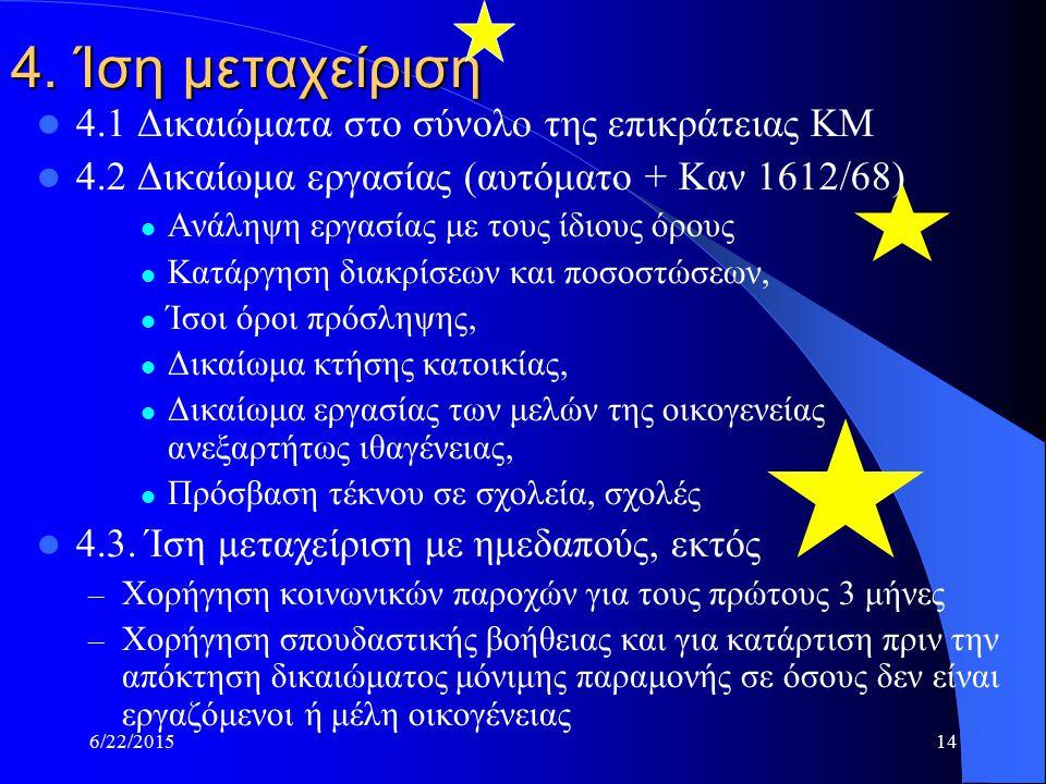 6/22/201514 4. Ίση μεταχείριση 4.1 Δικαιώματα στο σύνολο της επικράτειας ΚΜ 4.2 Δικαίωμα εργασίας (αυτόματο + Καν 1612/68) Ανάληψη εργασίας με τους ίδ