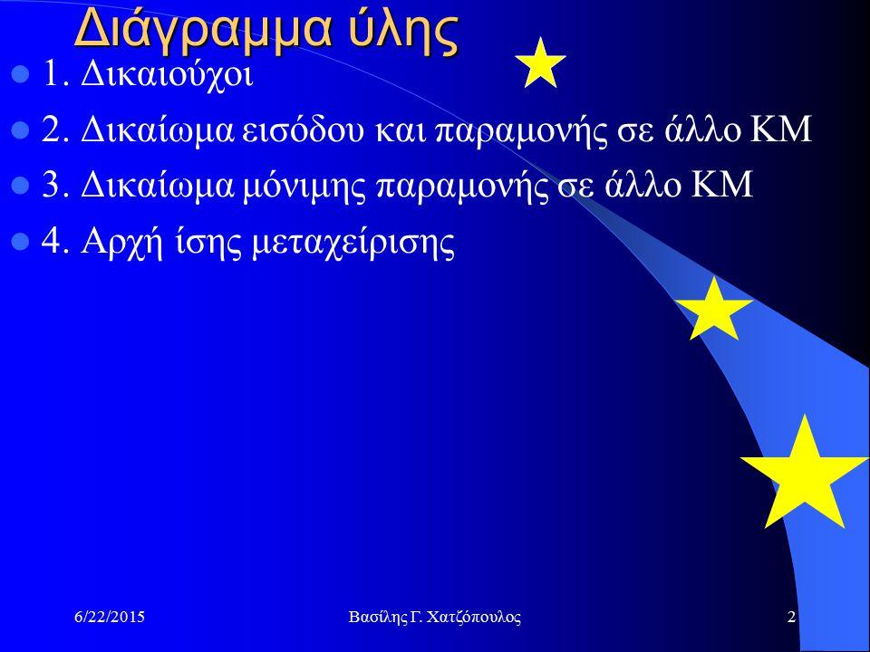 6/22/2015Βασίλης Γ. Χατζόπουλος2 Διάγραμμα ύλης 1. Δικαιούχοι 2. Δικαίωμα εισόδου και παραμονής σε άλλο ΚΜ 3. Δικαίωμα μόνιμης παραμονής σε άλλο ΚΜ 4.