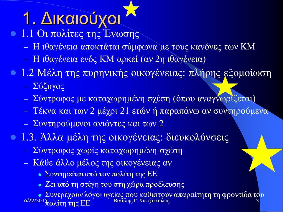 6/22/2015Βασίλης Γ. Χατζόπουλος3 1.