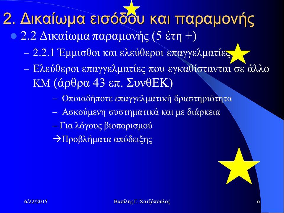 6/22/2015Βασίλης Γ. Χατζόπουλος6 2.