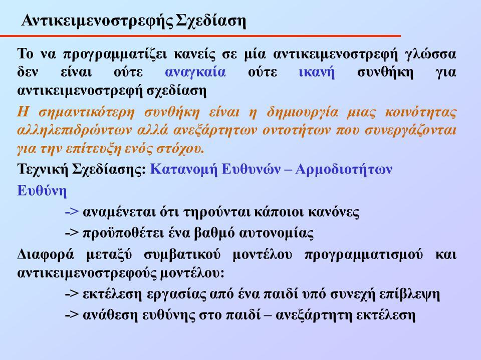 Αντικειμενοστρεφής Σχεδίαση Το να προγραμματίζει κανείς σε μία αντικειμενοστρεφή γλώσσα δεν είναι ούτε αναγκαία ούτε ικανή συνθήκη για αντικειμενοστρε