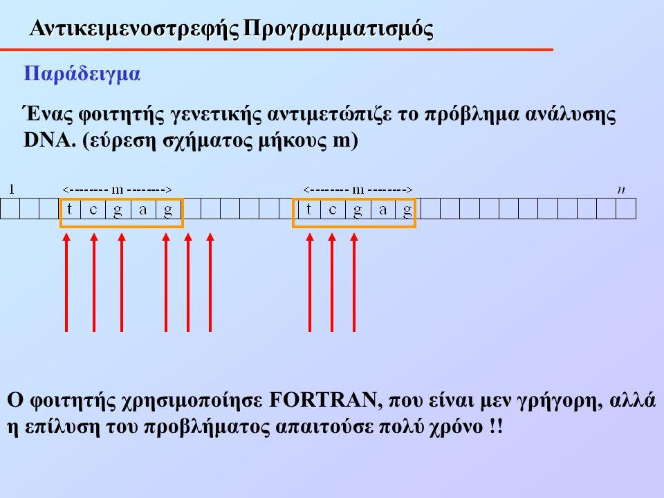 Αντικειμενοστρεφής Προγραμματισμός Παράδειγμα Ένας φοιτητής γενετικής αντιμετώπιζε το πρόβλημα ανάλυσης DNA. (εύρεση σχήματος μήκους m) Ο φοιτητής χρη