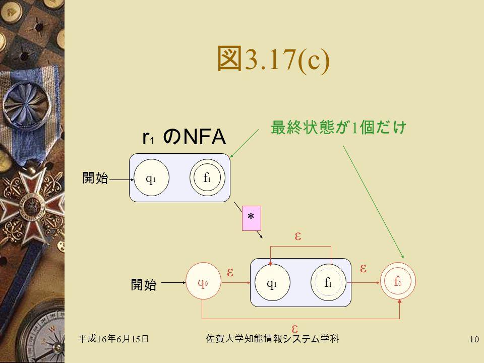 平成 16 年 6 月 15 日佐賀大学知能情報システム学科 10 図 3.17(c) q1q1 f1f1 開始 q1q1 f1f1 f0f0 q0q0 r 1 のNFA * ε ε ε ε 最終状態が 1 個だけ