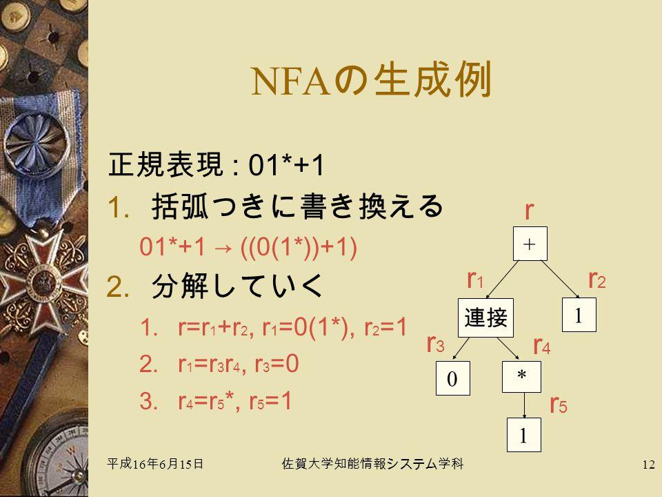 平成 16 年 6 月 15 日佐賀大学知能情報システム学科 12 NFA の生成例 正規表現 : 01*+1 1.括弧つきに書き換える 01*+1 → ((0(1*))+1) 2.分解していく 1.