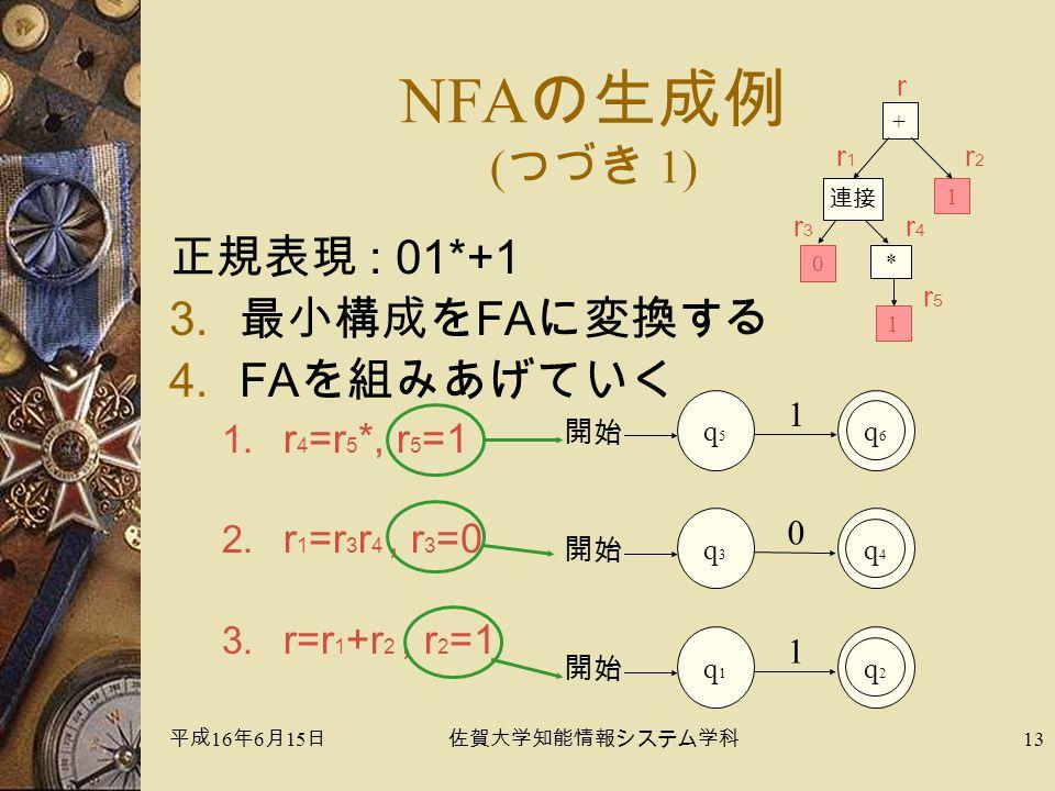 平成 16 年 6 月 15 日佐賀大学知能情報システム学科 13 NFA の生成例 ( つづき 1) 正規表現 : 01*+1 3.最小構成をFAに変換する 4.FAを組みあげていく 1.