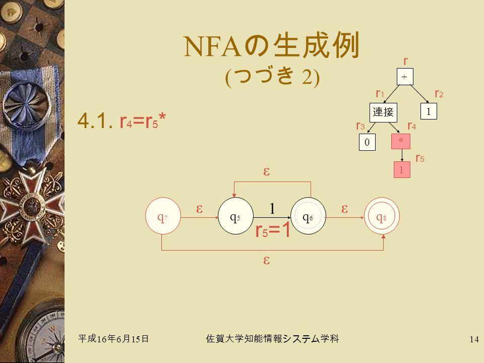 平成 16 年 6 月 15 日佐賀大学知能情報システム学科 14 NFA の生成例 ( つづき 2) 4.1.