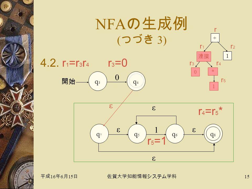 平成 16 年 6 月 15 日佐賀大学知能情報システム学科 15 NFA の生成例 ( つづき 3) 4.2.