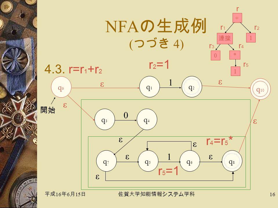 平成 16 年 6 月 15 日佐賀大学知能情報システム学科 16 NFA の生成例 ( つづき 4) 4.3.