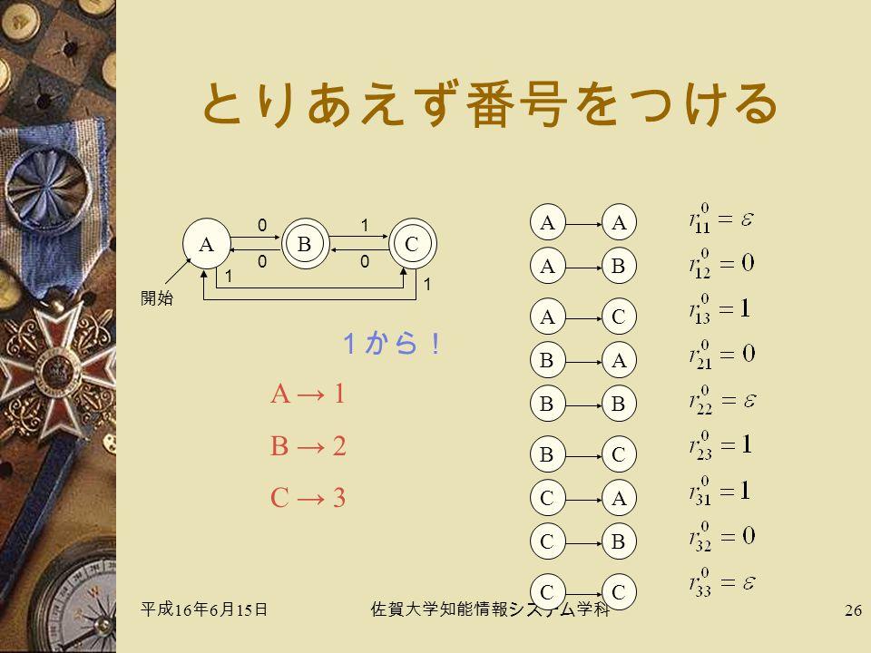 平成 16 年 6 月 15 日佐賀大学知能情報システム学科 26 とりあえず番号をつける A → 1 B → 2 C → 3 開始 A 0 C 1 0 B 1 0 1 BBBCBACBCCCAABACAA 1から!