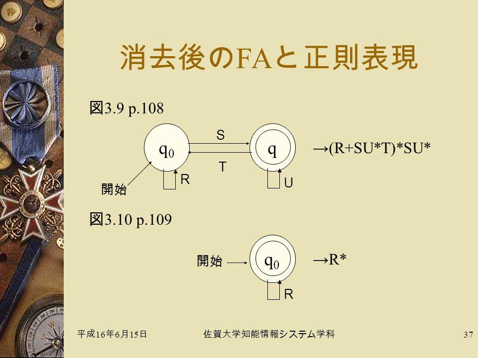 平成 16 年 6 月 15 日佐賀大学知能情報システム学科 37 消去後の FA と正則表現 q0q0 開始 q S R T U →(R+SU*T)*SU* 図 3.9 p.108 開始 q0q0 R →R* 図 3.10 p.109