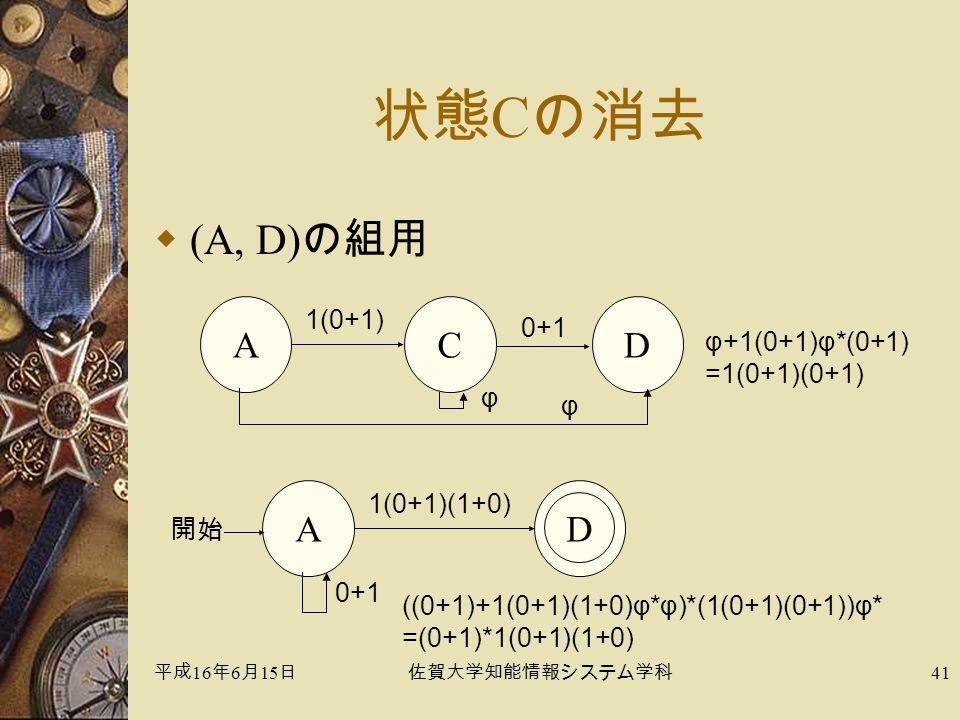 平成 16 年 6 月 15 日佐賀大学知能情報システム学科 41 状態 C の消去  (A, D) の組用 D 1(0+1)(1+0) 0+1 A 開始 ((0+1)+1(0+1)(1+0)φ*φ)*(1(0+1)(0+1))φ* =(0+1)*1(0+1)(1+0) 0+1 CD 1(0+1) φ A φ φ+1(0+1)φ*(0+1) =1(0+1)(0+1)