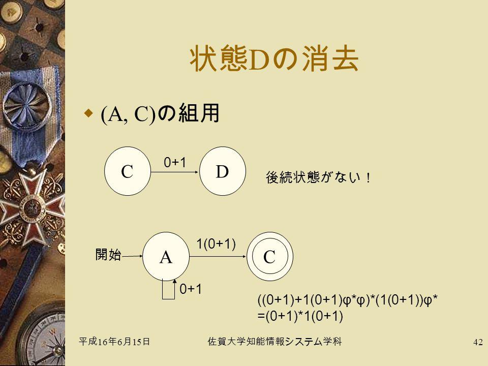 平成 16 年 6 月 15 日佐賀大学知能情報システム学科 42 状態 D の消去  (A, C) の組用 C 1(0+1) 0+1 A ((0+1)+1(0+1)φ*φ)*(1(0+1))φ* =(0+1)*1(0+1) 開始 0+1 CD 後続状態がない!