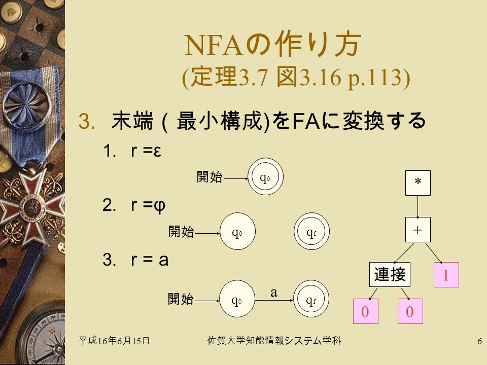 平成 16 年 6 月 15 日佐賀大学知能情報システム学科 6 NFA の作り方 ( 定理 3.7 図 3.16 p.113) 3.末端(最小構成)をFAに変換する 1.