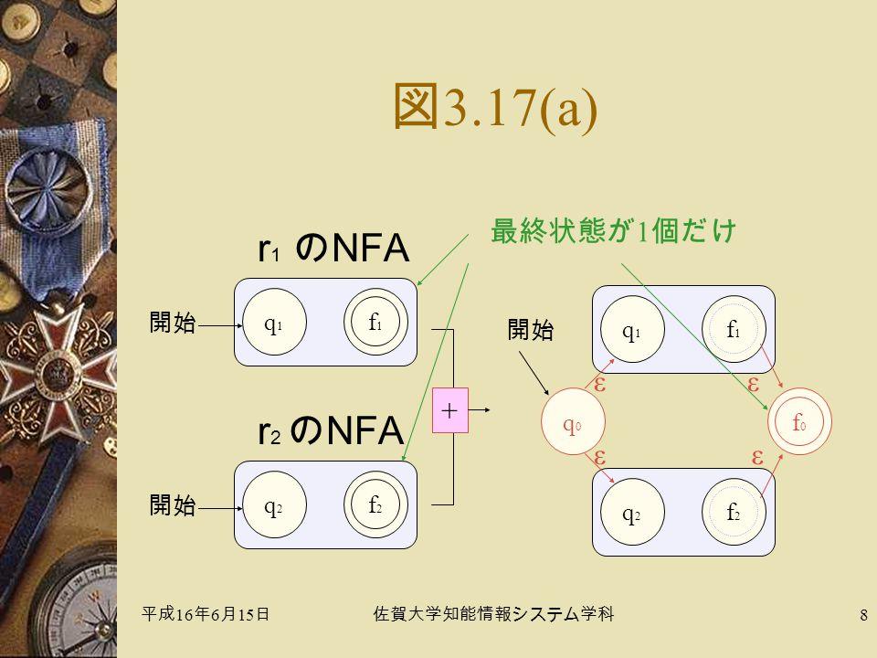 平成 16 年 6 月 15 日佐賀大学知能情報システム学科 8 図 3.17(a) q1q1 f1f1 開始 q2q2 f2f2 + q1q1 f1f1 q2q2 f2f2 f0f0 q0q0 r 1 のNFA r 2 のNFA ε εε ε 最終状態が 1 個だけ