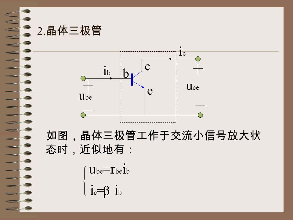 2. 晶体三极管 如图,晶体三极管工作于交流小信号放大状 态时,近似地有: u be = r be i b i c = i b b c e ibib icic u be u ce β