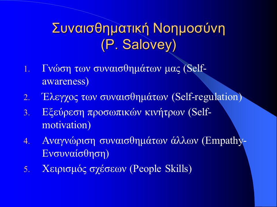 Συναισθηματική Νοημοσύνη (P. Salovey) 1. Γνώση των συναισθημάτων μας (Self- awareness) 2. Έλεγχος των συναισθημάτων (Self-regulation) 3. Εξεύρεση προσ