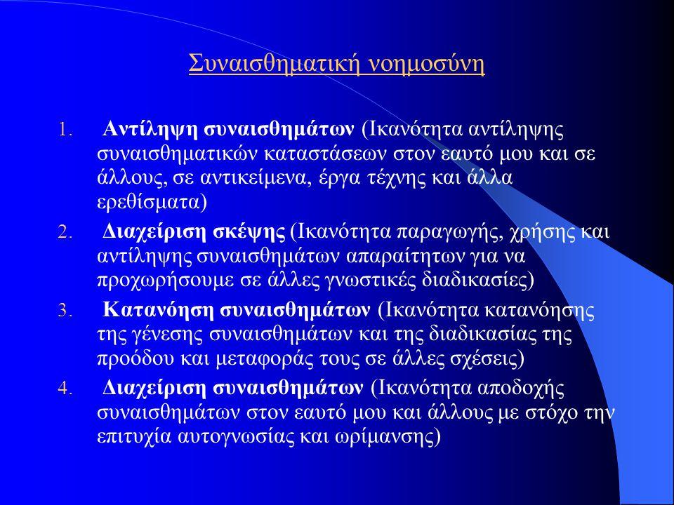 Συναισθηματική νοημοσύνη 1. Αντίληψη συναισθημάτων (Ικανότητα αντίληψης συναισθηματικών καταστάσεων στον εαυτό μου και σε άλλους, σε αντικείμενα, έργα