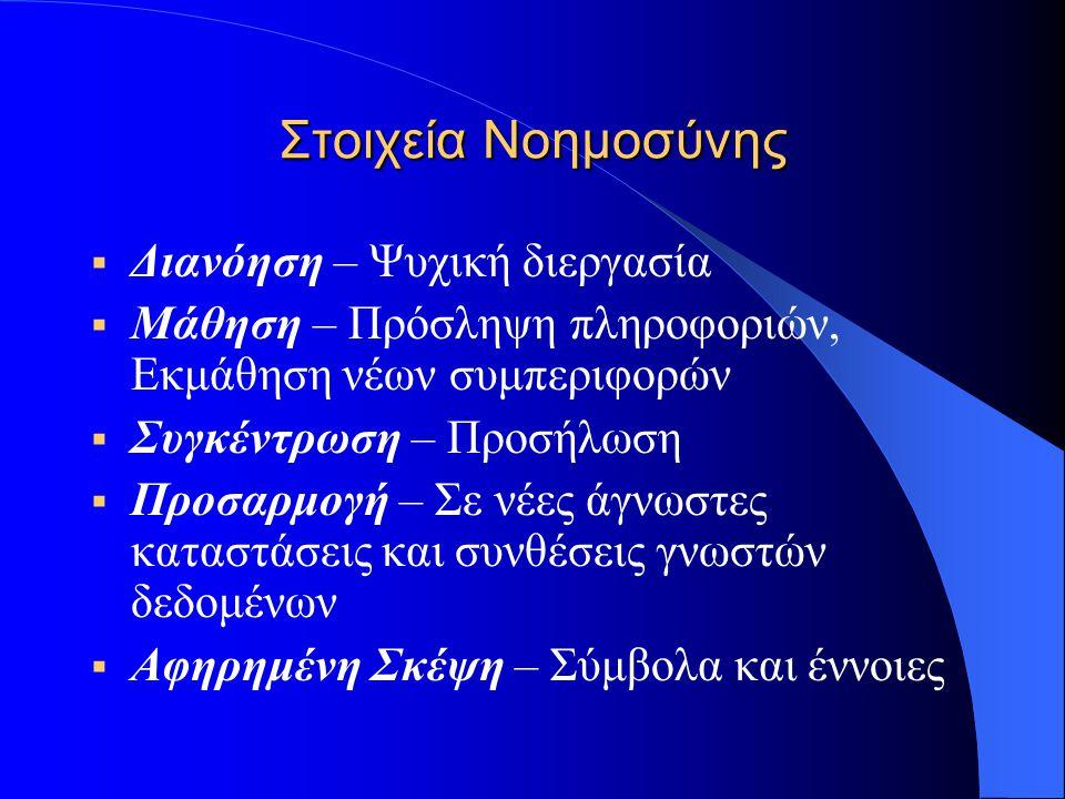 Παράγοντες Επίδρασης 1.Βιολογικοί (κληρονομικότητα) 2.