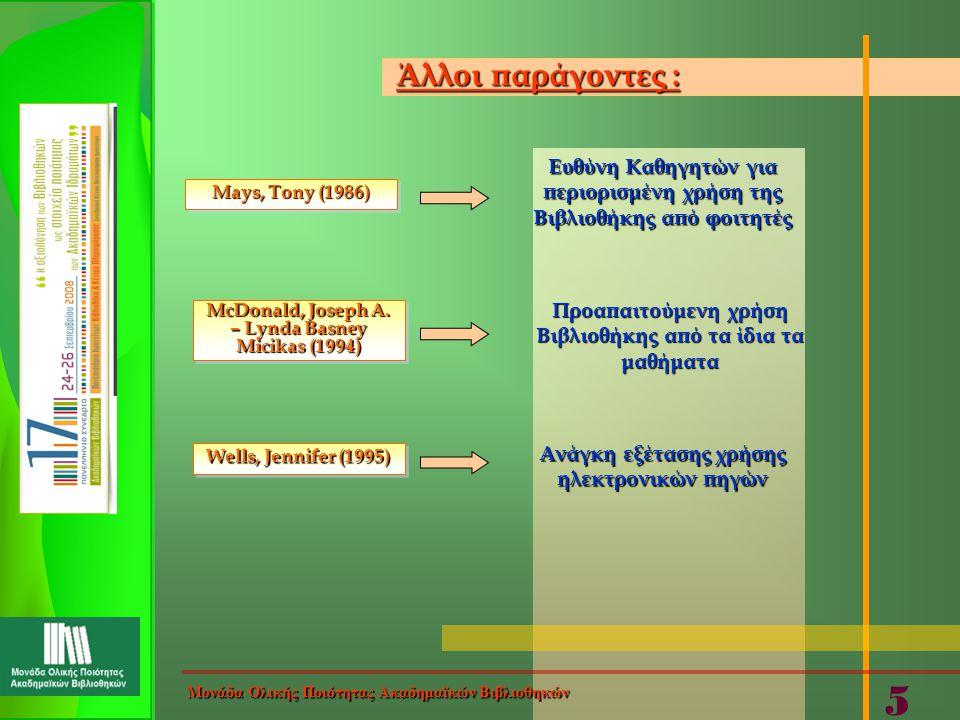 Άλλοι παράγοντες : Ευθύνη Καθηγητών για περιορισμένη χρήση της Βιβλιοθήκης από φοιτητές Προαπαιτούμενη χρήση Βιβλιοθήκης από τα ίδια τα μαθήματα Ανάγκη εξέτασης χρήσης ηλεκτρονικών πηγών Mays, Tony (1986) McDonald, Joseph A.