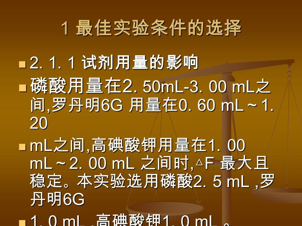 1 最佳实验条件的选择 2. 1. 1 试剂用量的影响 2. 1. 1 试剂用量的影响 磷酸用量在 2.