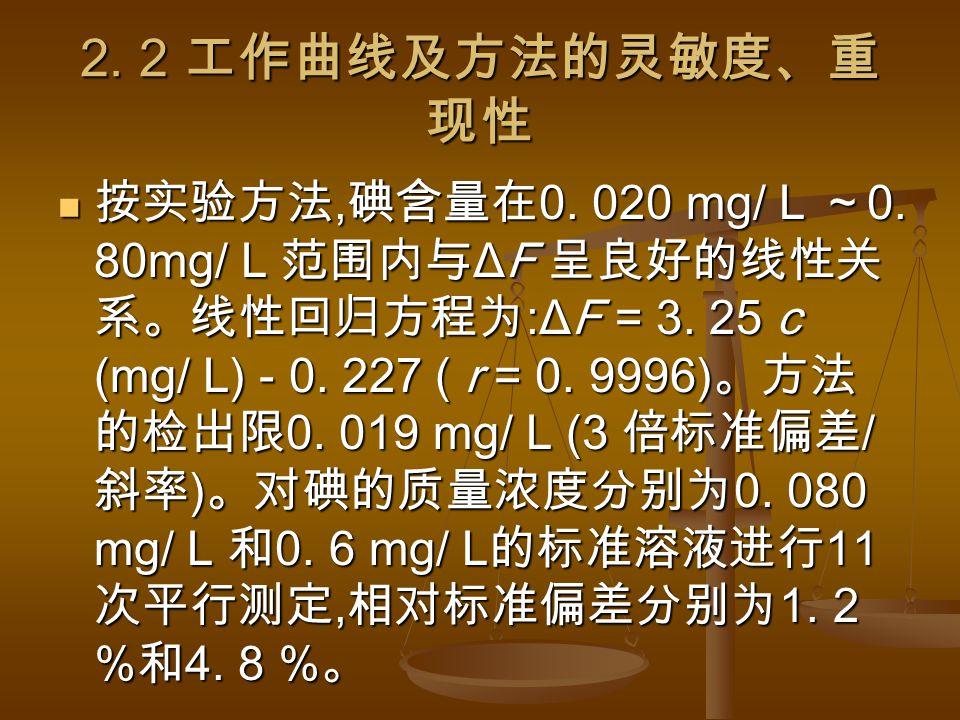 2. 2 工作曲线及方法的灵敏度、重 现性 按实验方法, 碘含量在 0. 020 mg/ L ~ 0.