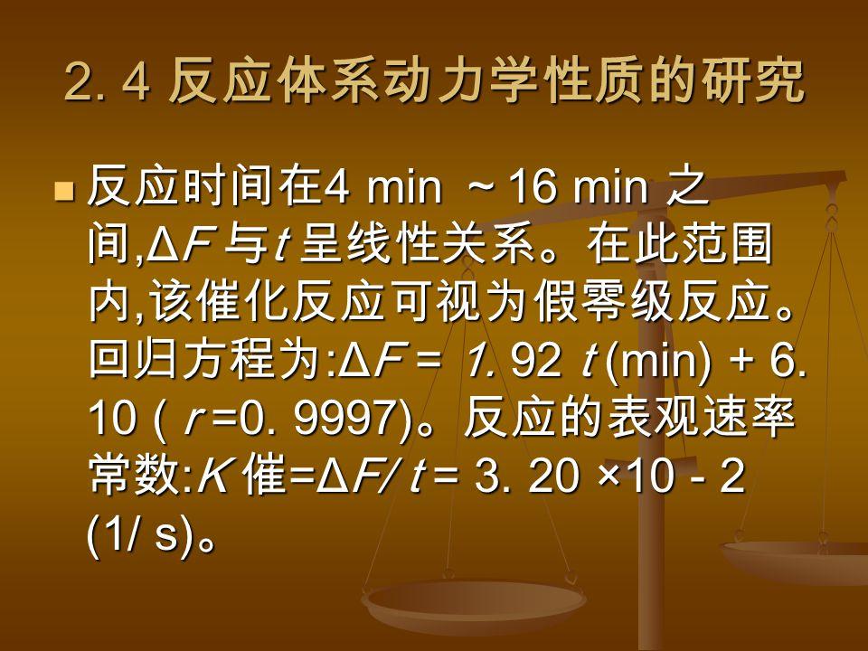 2. 4 反应体系动力学性质的研究 反应时间在 4 min ~ 16 min 之 间,ΔF 与 t 呈线性关系。在此范围 内, 该催化反应可视为假零级反应。 回归方程为 :ΔF = 1.