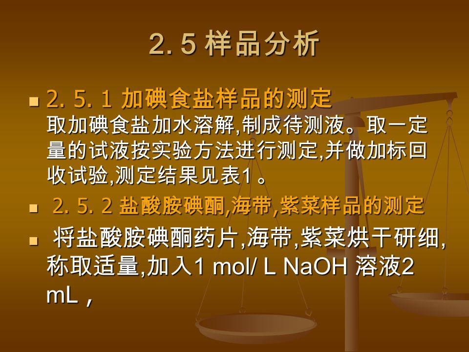 2. 5 样品分析 2. 5. 1 加碘食盐样品的测定 取加碘食盐加水溶解, 制成待测液。取一定 量的试液按实验方法进行测定, 并做加标回 收试验, 测定结果见表 1 。 2.