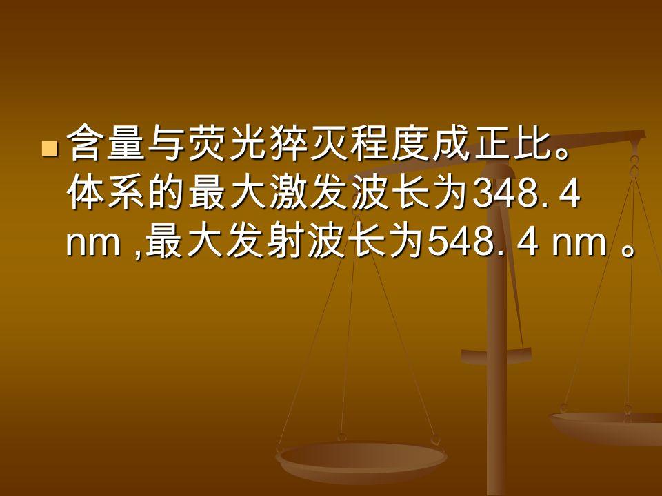 含量与荧光猝灭程度成正比。 体系的最大激发波长为 348. 4 nm, 最大发射波长为 548. 4 nm 。 含量与荧光猝灭程度成正比。 体系的最大激发波长为 348.